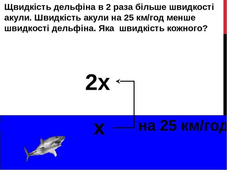 Щвидкість дельфіна в 2 раза більше швидкості акули. Швидкість акули на 25 км/...