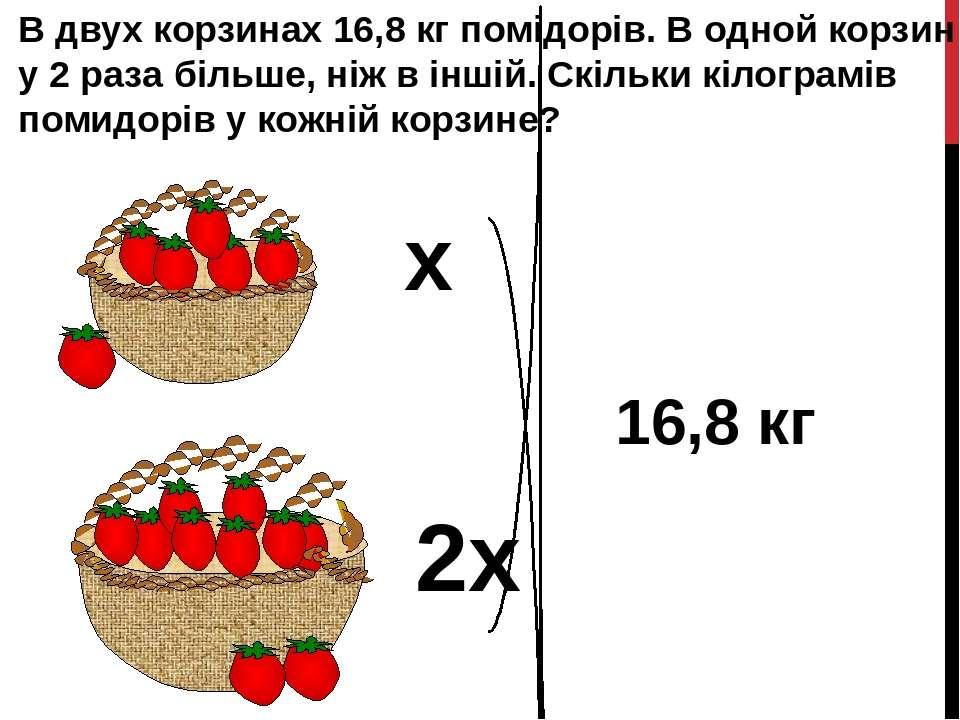 В двух корзинах 16,8 кг помідорів. В одной корзин у 2 раза більше, ніж в інші...