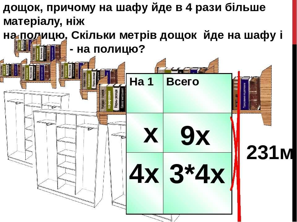 На 3 шафи і 9 книжкових полиць пішло 231м дощок, причому на шафу йде в 4 рази...