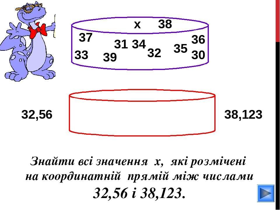 33 Знайти всі значення х, які розмічені на координатній прямій між числами 32...