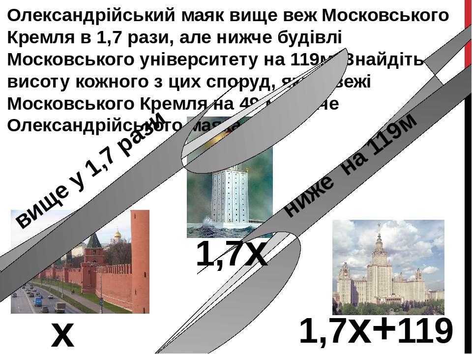 Олександрійський маяк вище веж Московського Кремля в 1,7 рази, але нижче буді...