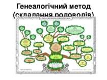 Генеалогічний метод (складання родоводів)