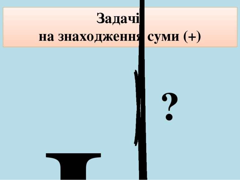 Задачі на знаходження суми (+) І - ІІ - ?