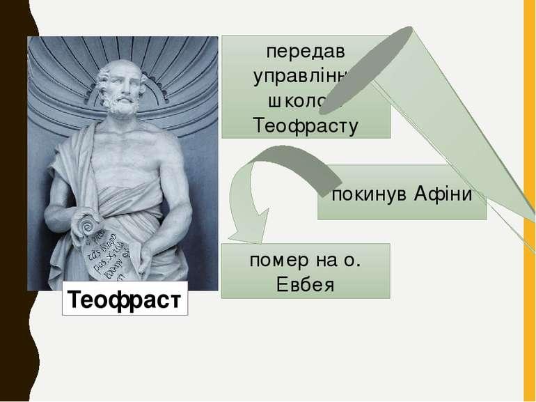 передав управління школою Теофрасту покинув Афіни помер на о. Евбея Теофраст