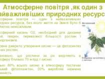 Атмосферне повітря ,як один з найважливіших природних ресурсів Атмосферне пов...