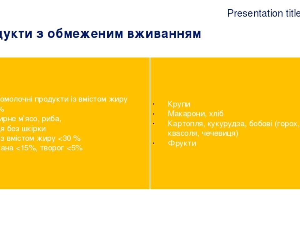 Продукти з обмеженим вживанням Presentation title Date Кисломолочні продукти ...