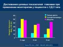 Достижения целевых показателей гликемии при применении монотерапии у пациенто...