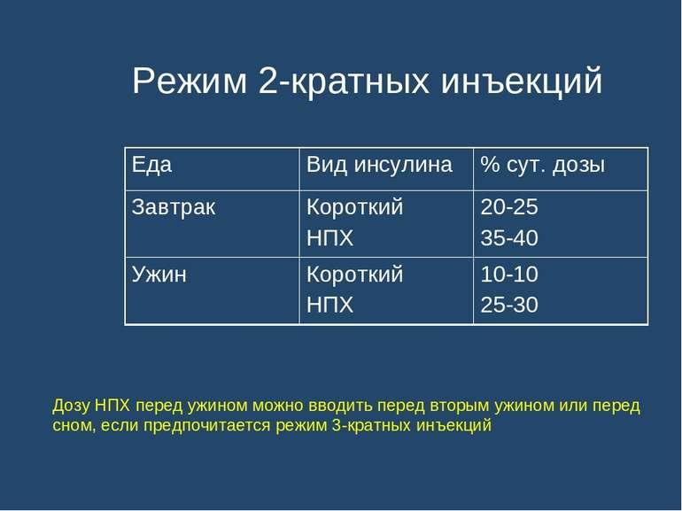 Режим 2-кратных инъекций Дозу НПХ перед ужином можно вводить перед вторым ужи...