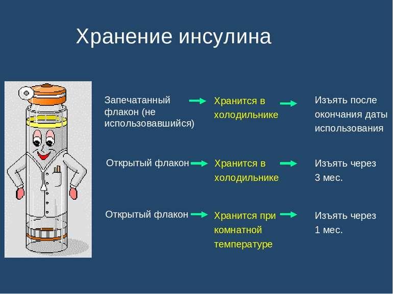 Хранение инсулина Запечатанный флакон (не использовавшийся) Хранится в холоди...
