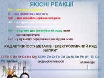 ЯКІСНІ РЕАКЦІЇ Na⁺ - дає жовте полум'я; К⁺ - дає фіолетове полум'я; Са²⁺ - да...