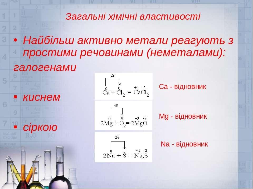 Загальні хімічні властивості Найбільш активно метали реагують з простими речо...