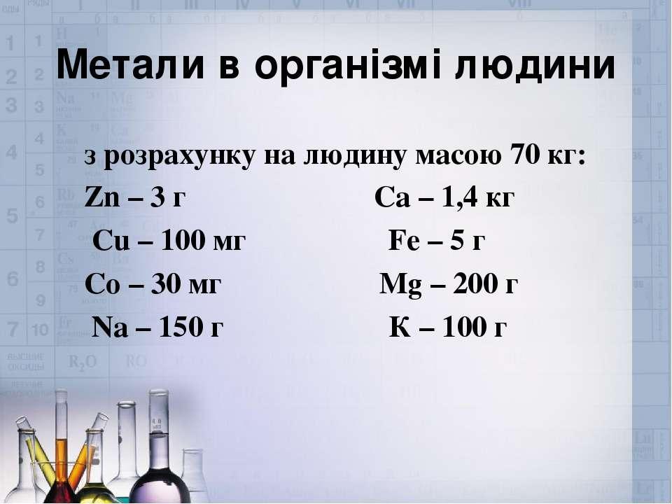 Метали в організмі людини з розрахунку на людину масою 70 кг: Zn – 3 г Ca – 1...