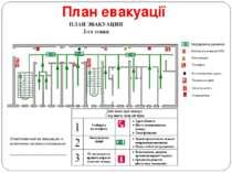 План евакуації