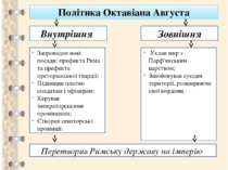 Політика Октавіана Августа Внутрішня Зовнішня Запровадив нові посади: префект...