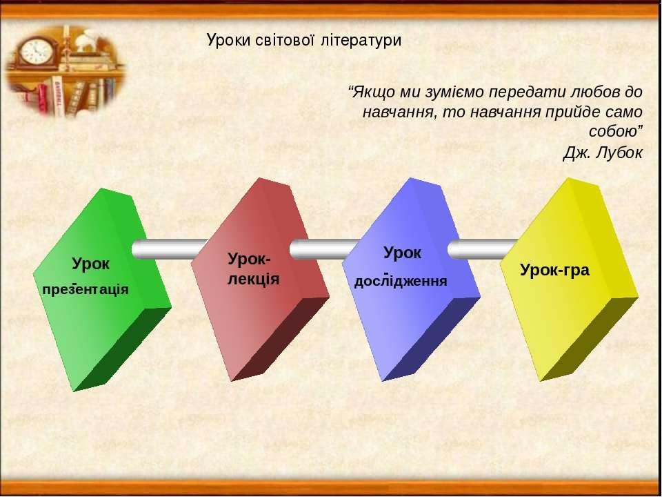 Уроки світової літератури Урок- презентація Урок- лекція Урок- дослідження Ур...