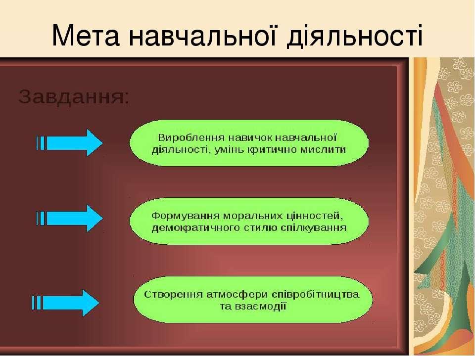Мета навчальної діяльності