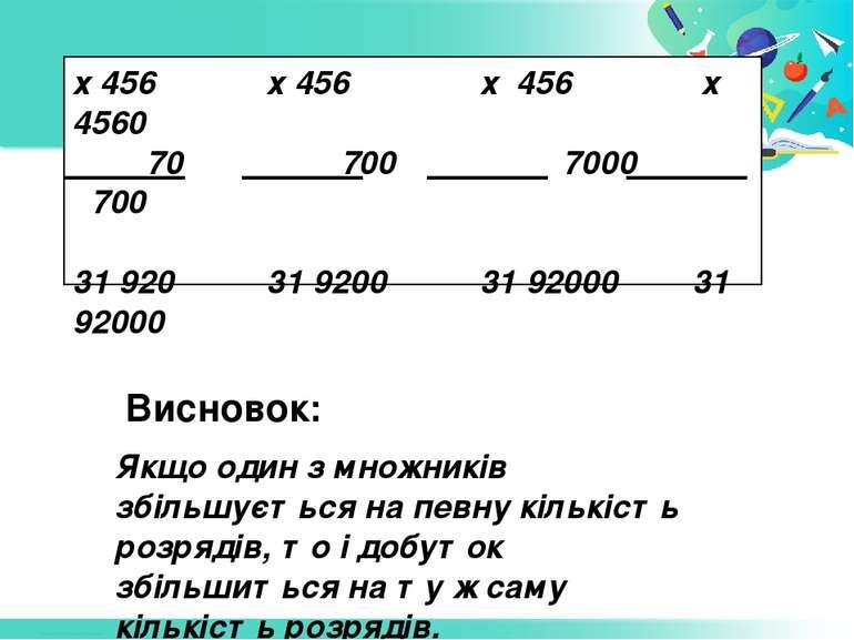х 456 х 456 х 456 х 4560 70 700 7000 700 31 920 31 9200 31 92000 31 92000 Вис...