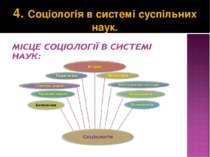 4. Соціологія в системі суспільних наук.