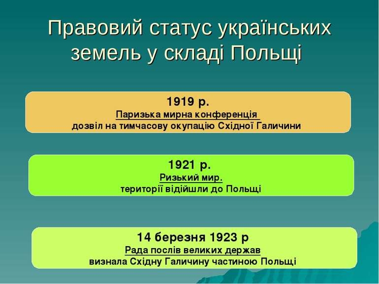 Правовий статус українських земель у складі Польщі 1919 р. Паризька мирна кон...