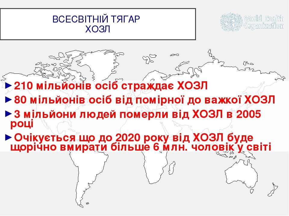 ВСЕСВІТНІЙ ТЯГАР ХОЗЛ 210 мільйонів осіб страждає ХОЗЛ 80 мільйонів осіб від ...