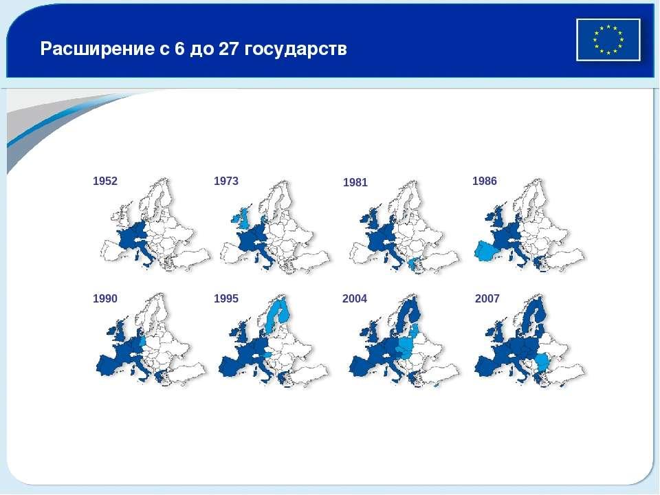 Расширение с 6 до 27 государств 1952 1973 1981 1986 1990 1995 2004 2007