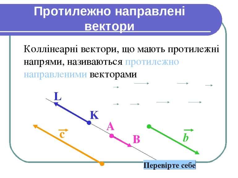Протилежно направлені вектори Коллінеарні вектори, що мають протилежні напрям...