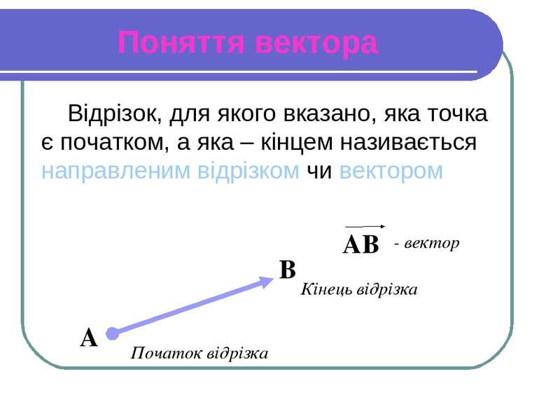 Поняття вектора Відрізок, для якого вказано, яка точка є початком, а яка – кі...