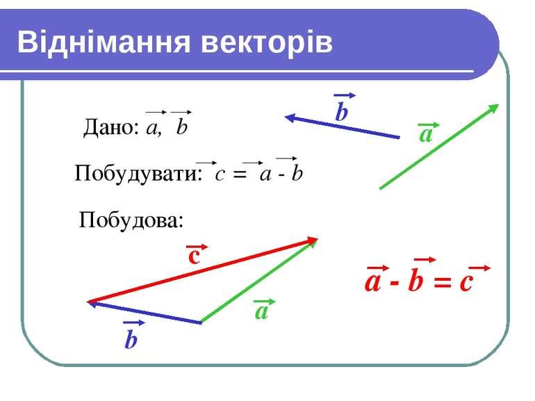 Віднімання векторів Побудова: