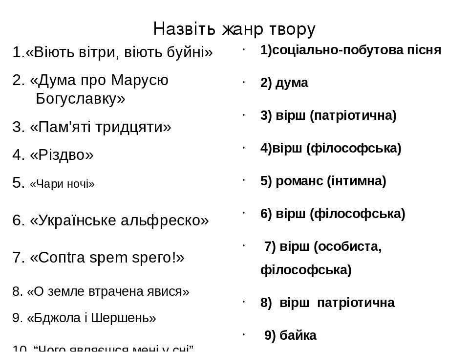 Назвіть жанр твору 1.«Віють вітри, віють буйні» 2. «Дума про Марусю Богуславк...