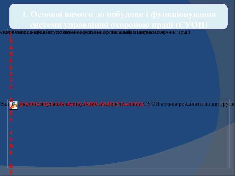 1. Основні вимоги до побудови і функціонування системи управління охороною пр...