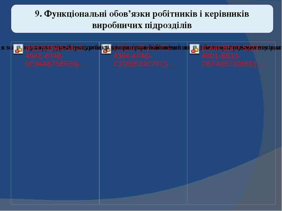 9. Функціональні обов'язки робітників і керівників виробничих підрозділів