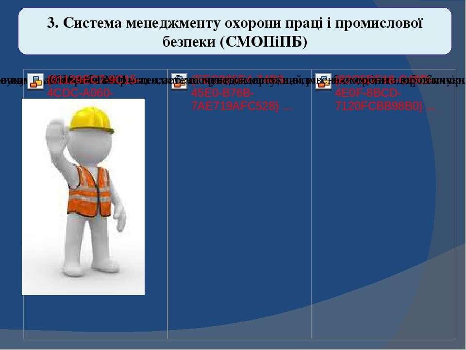 3. Система менеджменту охорони праці і промислової безпеки (СМОПіПБ)