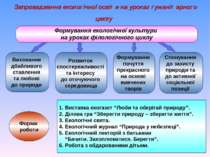 Запровадження екологічної освіти на уроках гуманітарного циклу Формування еко...