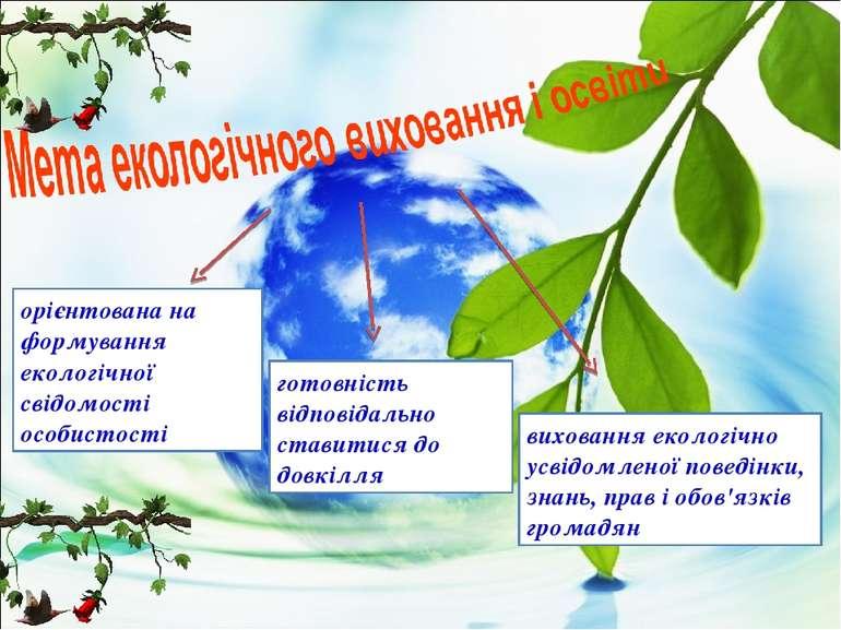 виховання екологічно усвідомленої поведінки, знань, прав і обов'язків громадя...