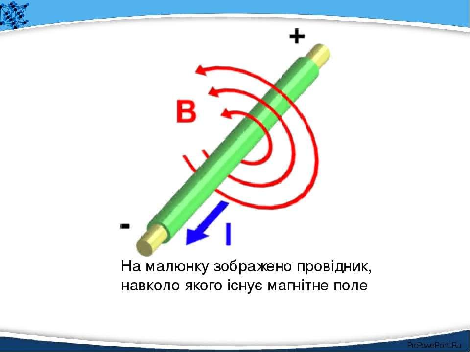 На малюнку зображено провідник, навколо якого існує магнітне поле ProPowerPoi...