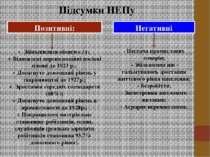 Підсумки НЕПу + Збільшилися обсяги с / г; + Відновлені дореволюційні посівні ...