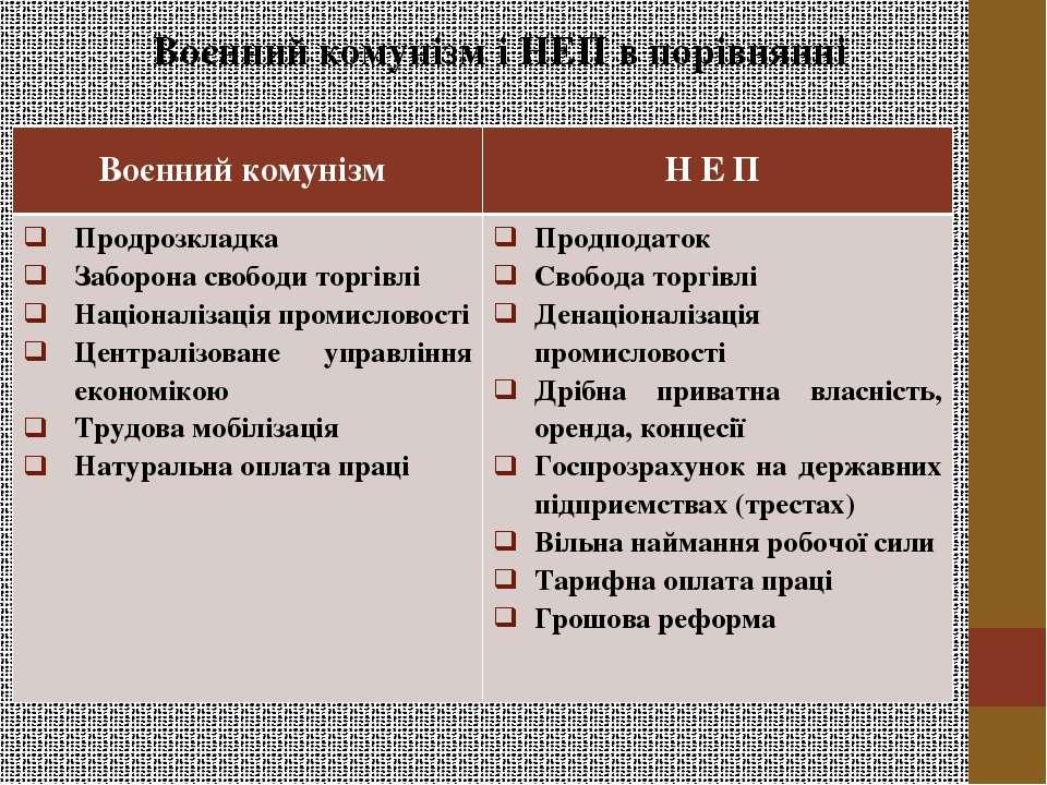 Воєнний комунізм і НЕП в порівнянні Воєнний комунізм Н Е П Продрозкладка Забо...