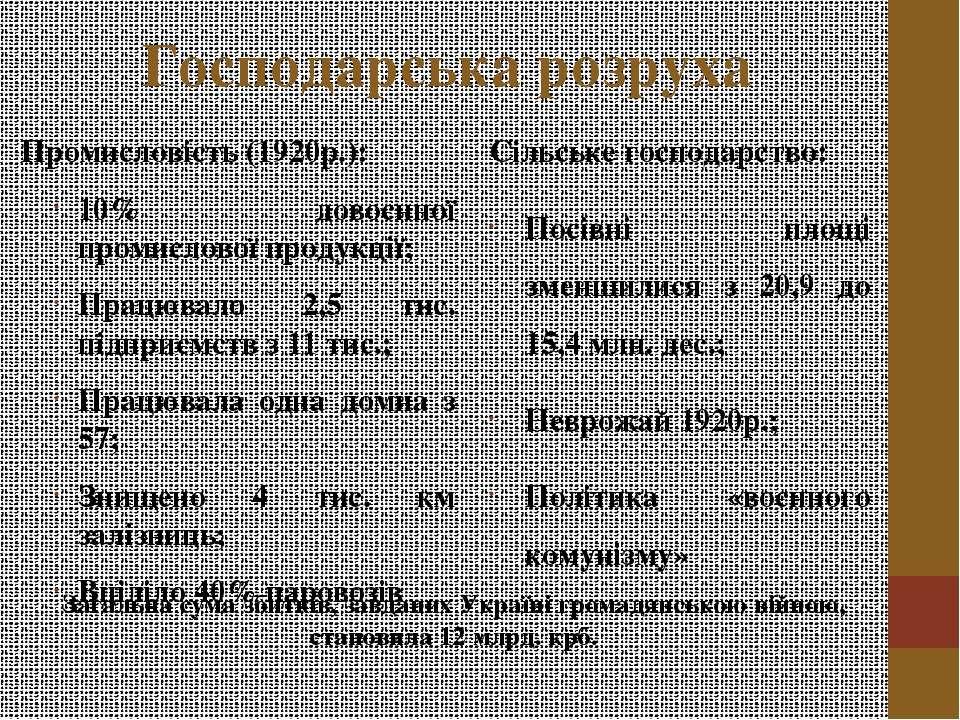 Господарська розруха Промисловість (1920р.): 10% довоєнної промислової продук...