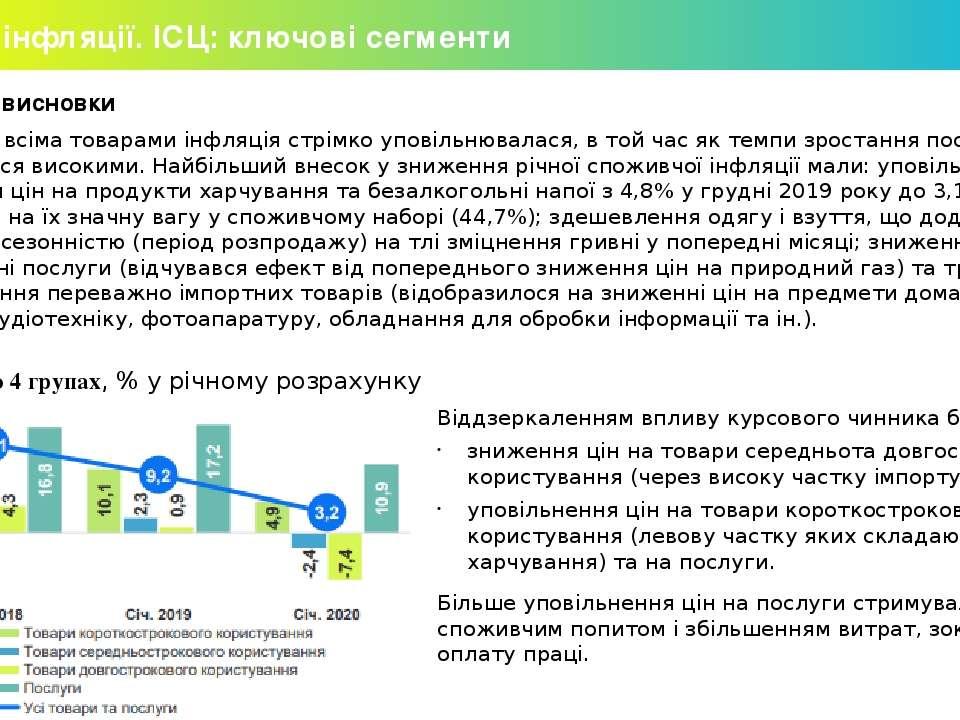 Огляд інфляції. ІСЦ: ключові сегменти Майже за всіма товарами інфляція стрімк...