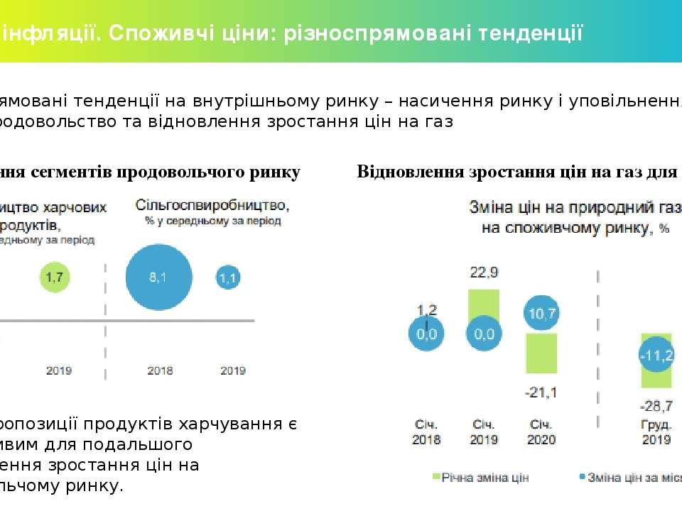 Огляд інфляції. Споживчі ціни: різноспрямовані тенденції Різноспрямовані тенд...