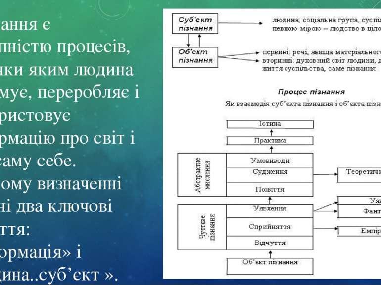 Пізнання є сукупністю процесів, завдяки яким людина отримує, переробляє і вик...