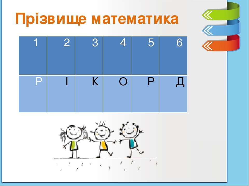 Прізвище математика 1 2 3 4 5 6 Р І К О Р Д