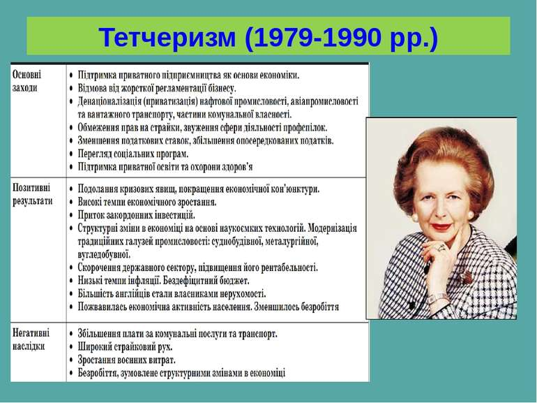 Тетчеризм (1979-1990 рр.) Тарасов В.В., учитель історії Серпневого НВК