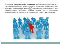 Концепція громадянського виховання. Мета громадянської освіти у загальноєвроп...
