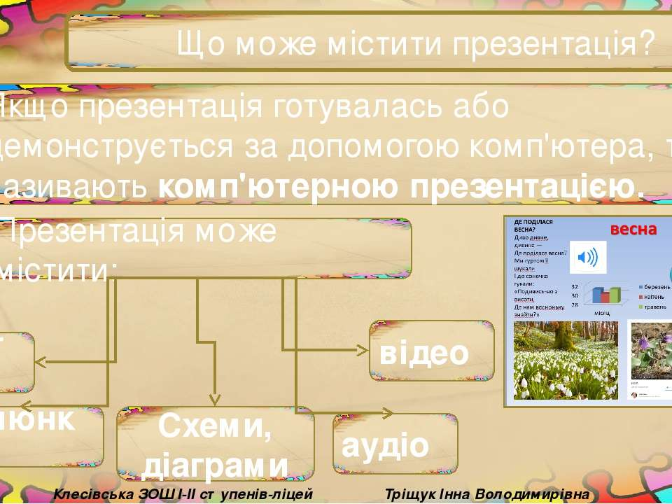 Якщо презентація готувалась або демонструється за допомогою комп'ютера, то її...
