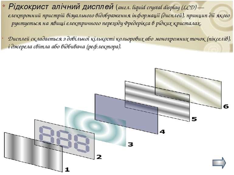 Рідкокристалічний дисплей (англ. liquid crystal display (LCD) — електронний п...