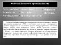 Основні Напрямки протестантизму Організаційна і віросповідно-доктринальна кар...