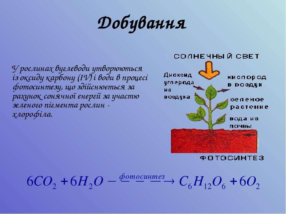 Добування У рослинах вуглеводи утворюються із оксиду карбону (IV) і води в пр...