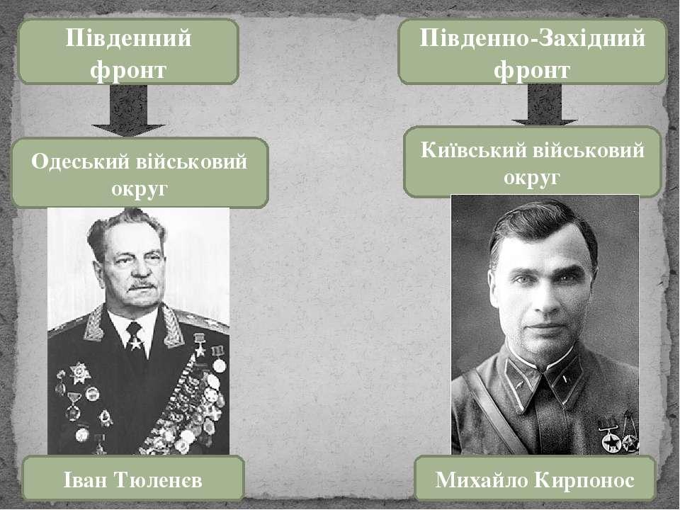 Південний фронт Південно-Західний фронт Одеський військовий округ Іван Тюленє...
