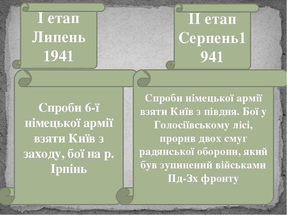 І етап Липень 1941 Спроби 6-ї німецької армії взяти Київ з заходу, бої на р. ...